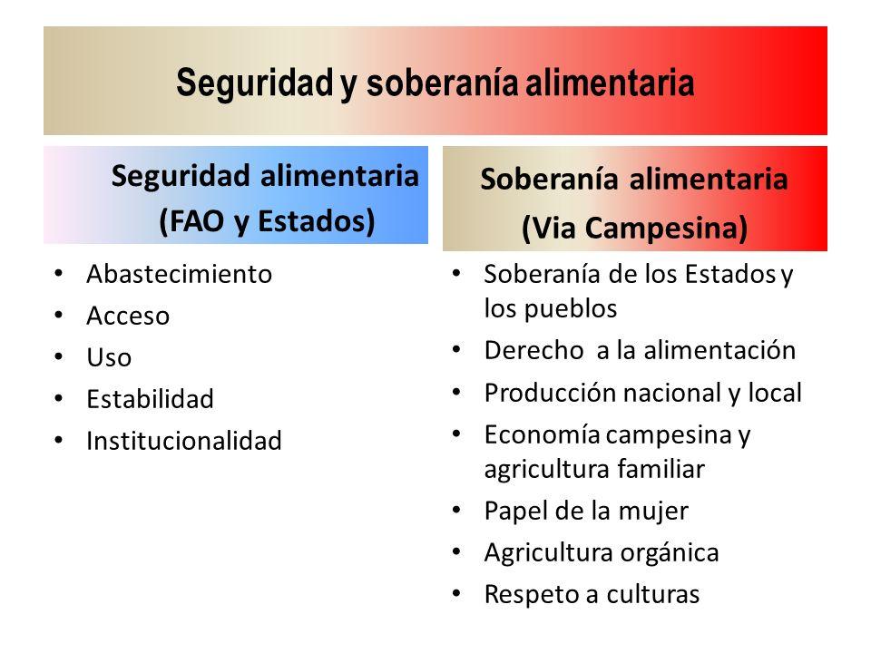 Seguridad y soberanía alimentaria Seguridad alimentaria (FAO y Estados) Abastecimiento Acceso Uso Estabilidad Institucionalidad Soberanía alimentaria