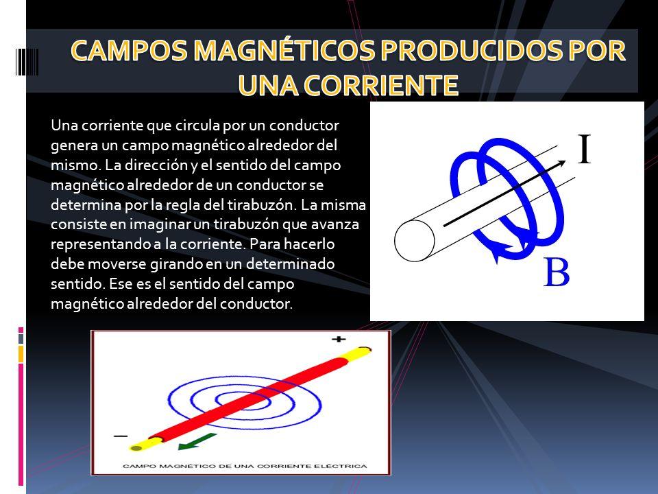 Una corriente que circula por un conductor genera un campo magnético alrededor del mismo. La dirección y el sentido del campo magnético alrededor de u