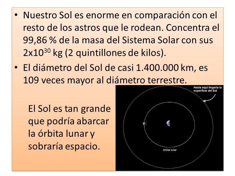 Nuestro Sol es enorme en comparación con el resto de los astros que le rodean. Concentra el 99,86 % de la masa del Sistema Solar con sus 2x10 30 kg (2