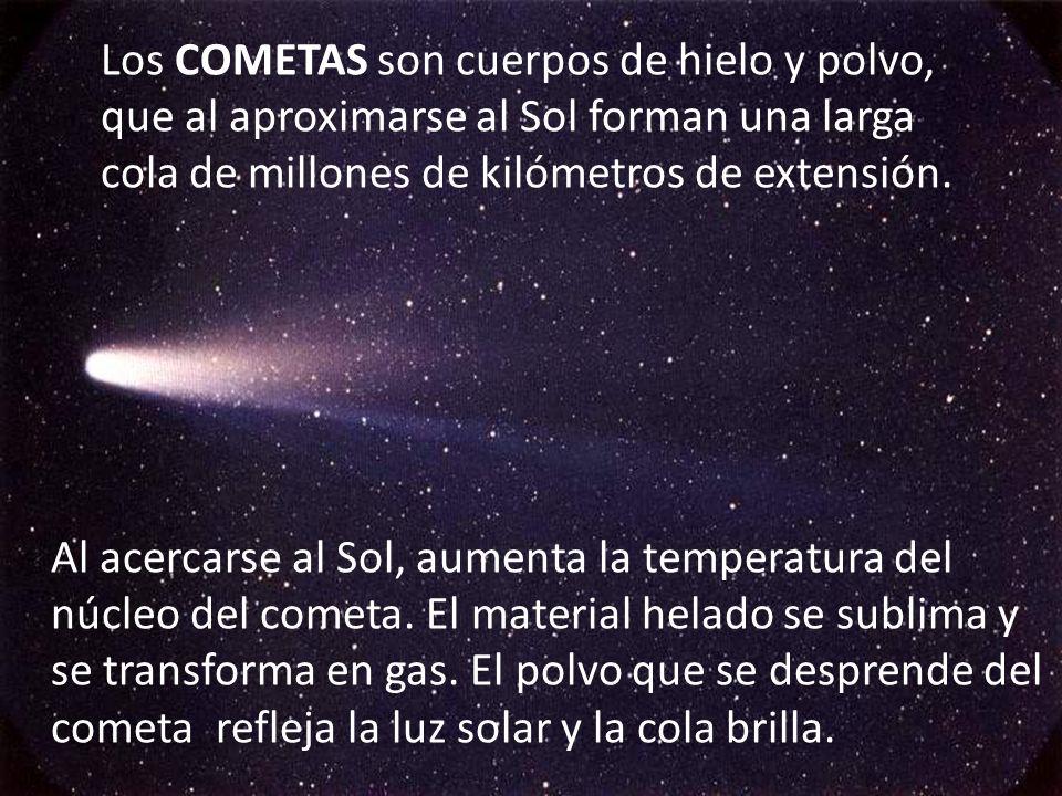 Los COMETAS son cuerpos de hielo y polvo, que al aproximarse al Sol forman una larga cola de millones de kilómetros de extensión. Al acercarse al Sol,