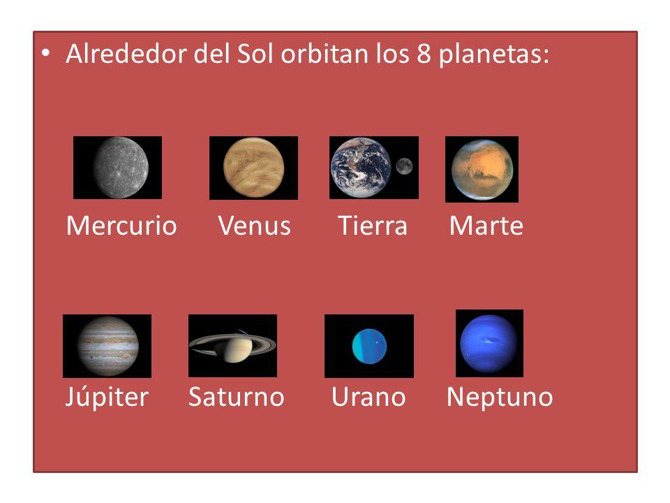 MERCURIO: Es el planeta más pequeño del Sistema Solar y es el más cercano al Sol.