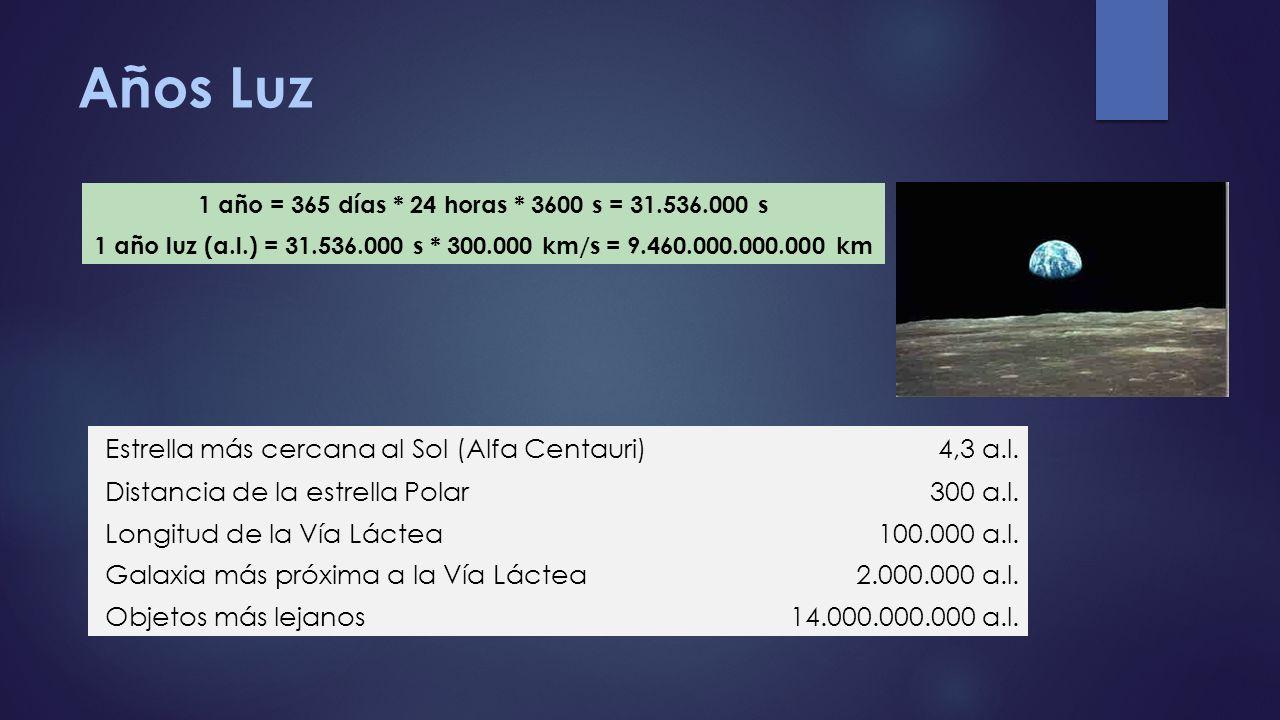 Años Luz 1 año = 365 días * 24 horas * 3600 s = 31.536.000 s 1 año luz (a.l.) = 31.536.000 s * 300.000 km/s = 9.460.000.000.000 km Estrella más cercan