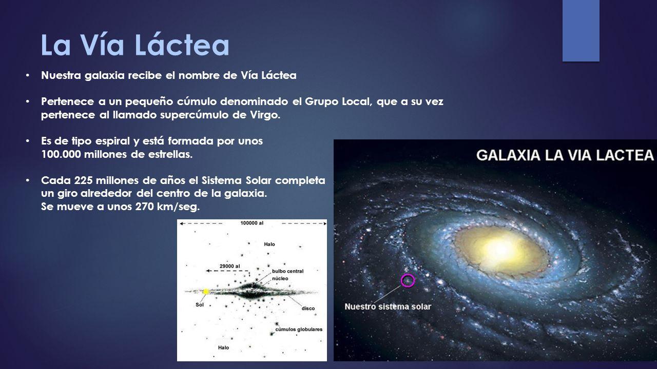 La Vía Láctea Nuestra galaxia recibe el nombre de Vía Láctea Pertenece a un pequeño cúmulo denominado el Grupo Local, que a su vez pertenece al llamad