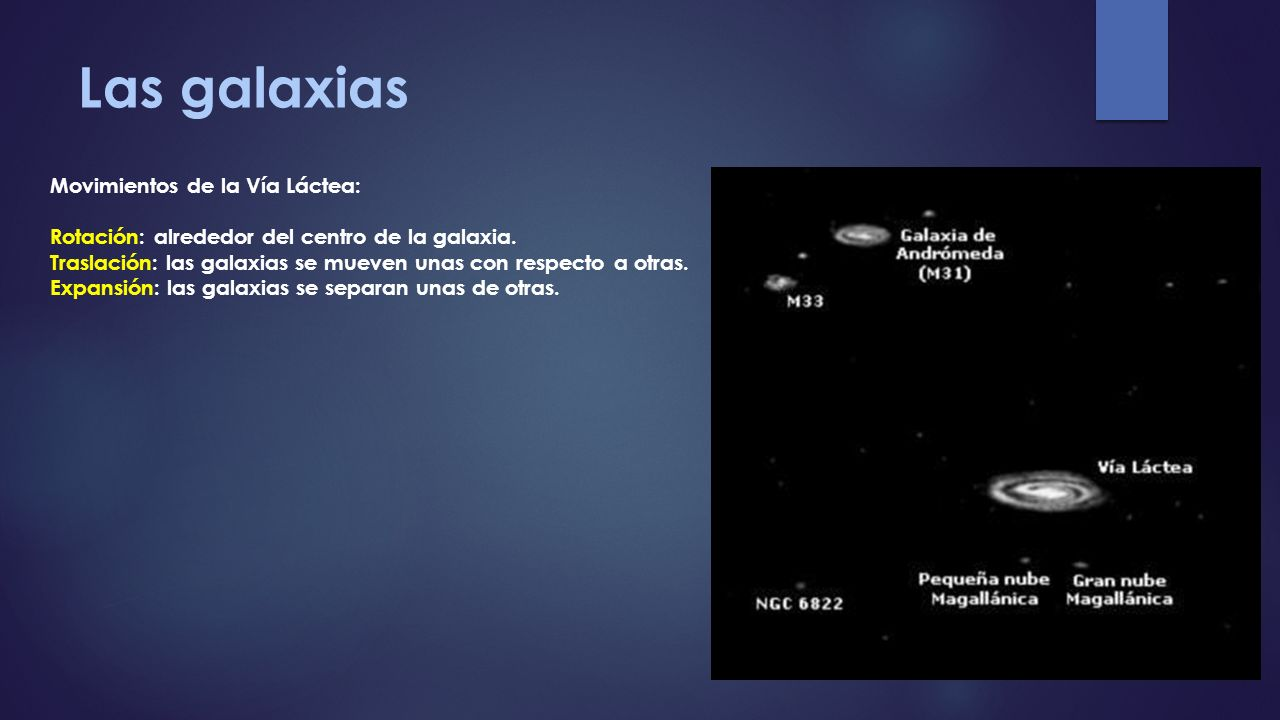 Las galaxias Movimientos de la Vía Láctea: Rotación: alrededor del centro de la galaxia. Traslación: las galaxias se mueven unas con respecto a otras.