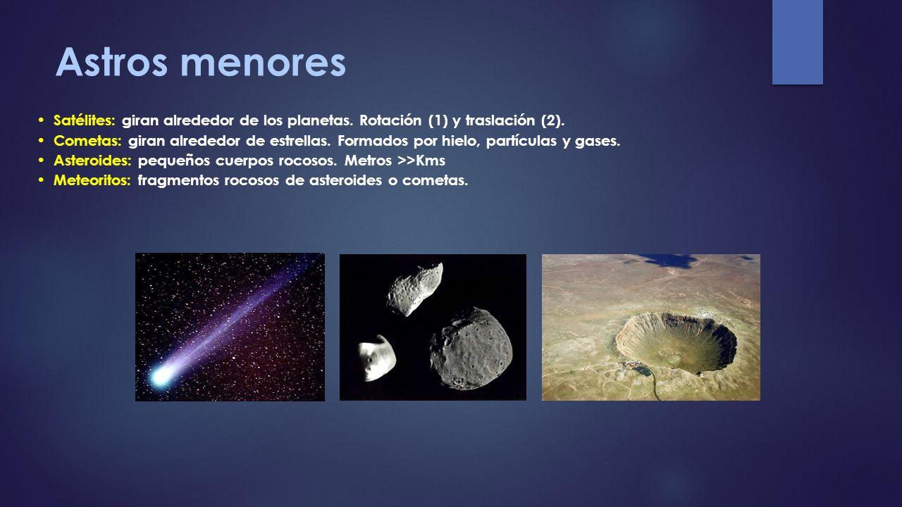 Astros menores Satélites: giran alrededor de los planetas. Rotación (1) y traslación (2). Cometas: giran alrededor de estrellas. Formados por hielo, p