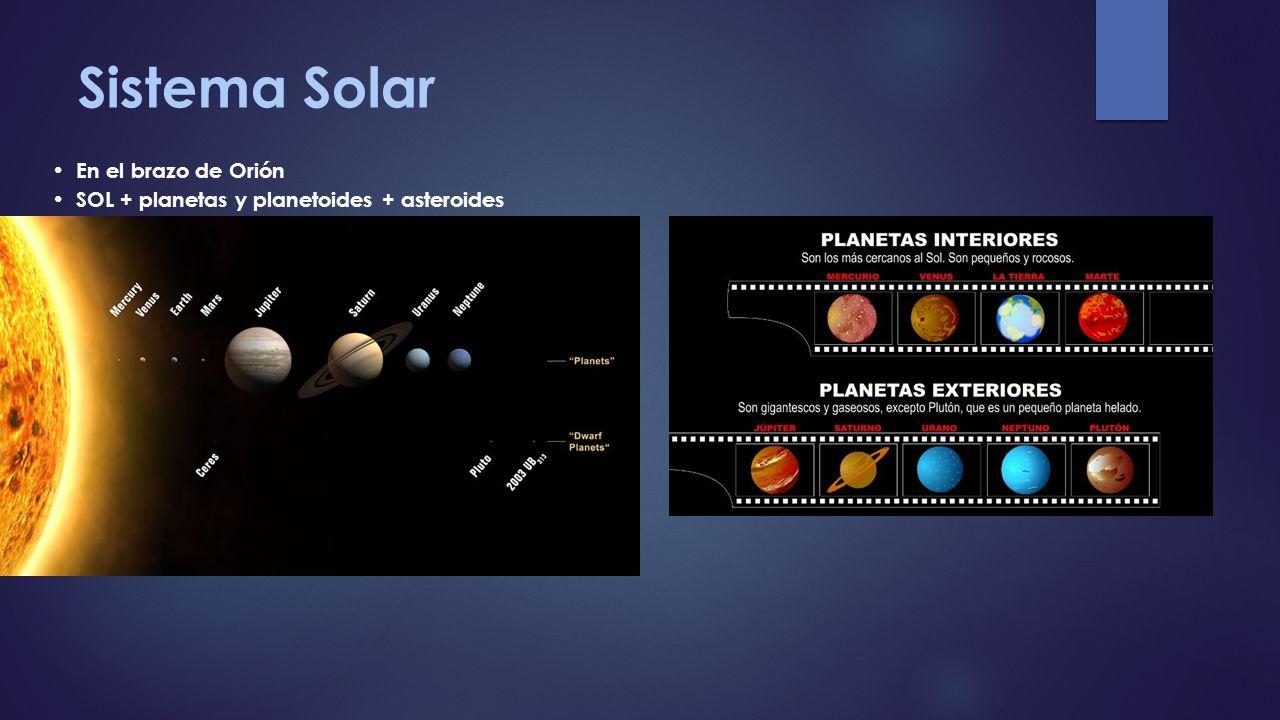 Sistema Solar En el brazo de Orión SOL + planetas y planetoides + asteroides
