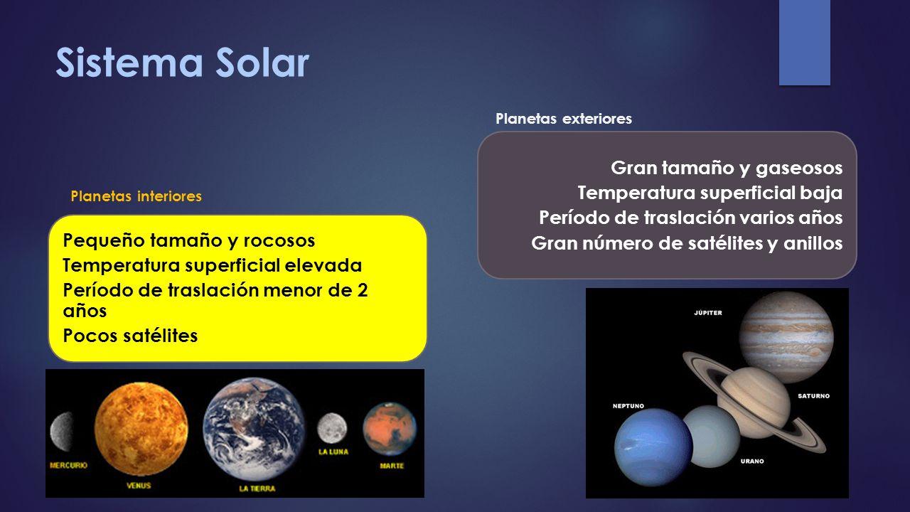 Sistema Solar Planetas interiores Pequeño tamaño y rocosos Temperatura superficial elevada Período de traslación menor de 2 años Pocos satélites Gran