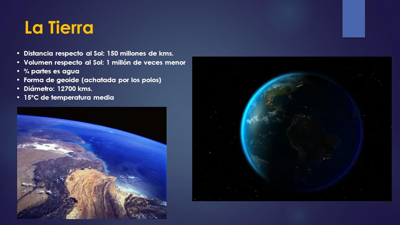 La Tierra Distancia respecto al Sol: 150 millones de kms. Volumen respecto al Sol: 1 millón de veces menor ¾ partes es agua Forma de geoide (achatada