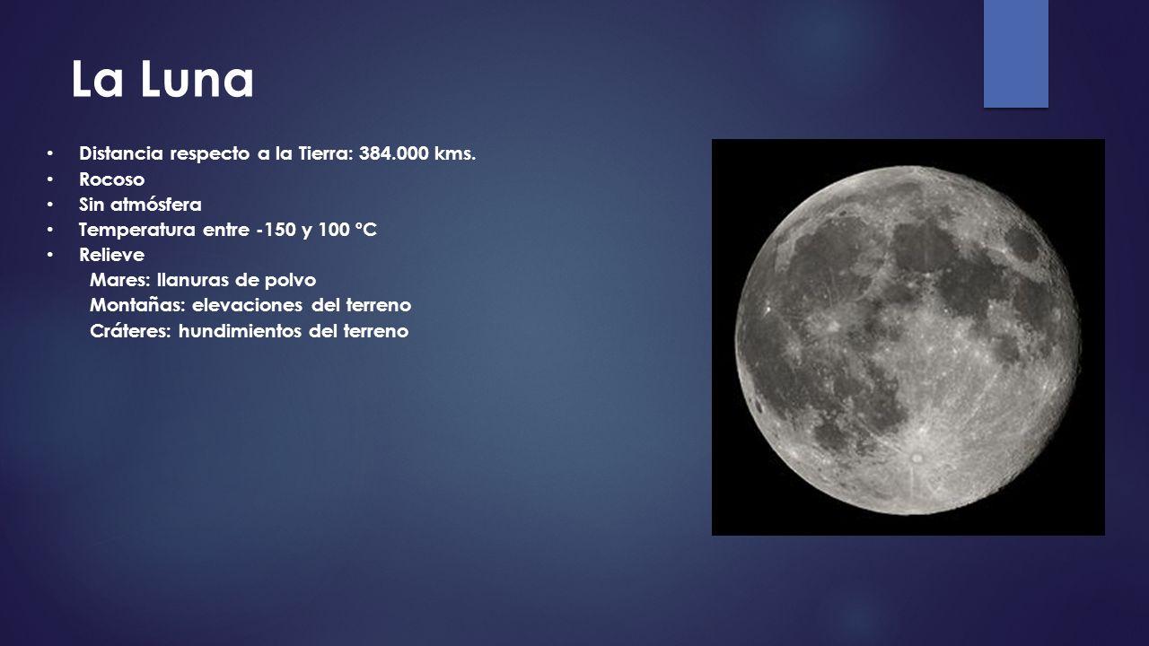 La Luna Distancia respecto a la Tierra: 384.000 kms. Rocoso Sin atmósfera Temperatura entre -150 y 100 ºC Relieve Mares: llanuras de polvo Montañas: e