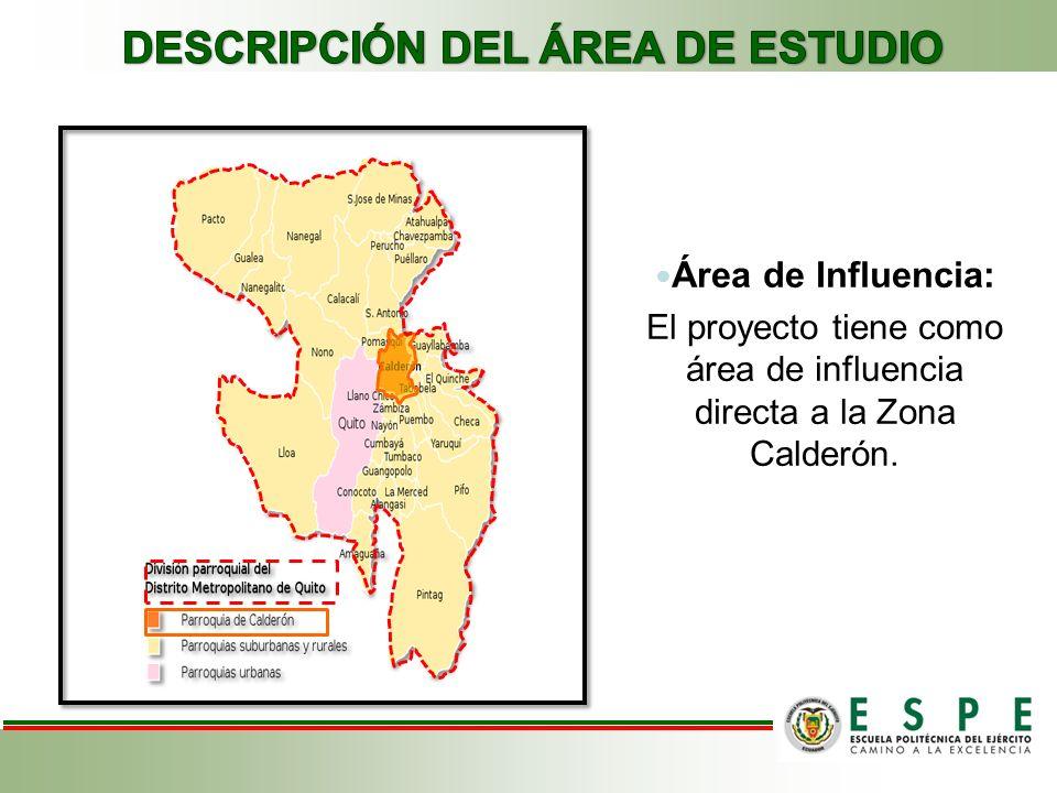 –Ubicación Geográfica: El presente proyecto será desarrollado en la Administración Zonal Calderón, Cantón Quito, Provincia de Pichincha, Ecuador. Área