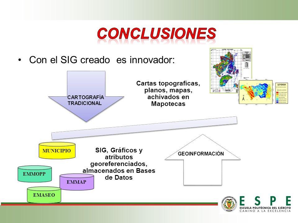 Con el SIG creado es innovador: Cartas topograficas, planos, mapas, achivados en Mapotecas SIG, Gráficos y atributos georeferenciados, almacenados en
