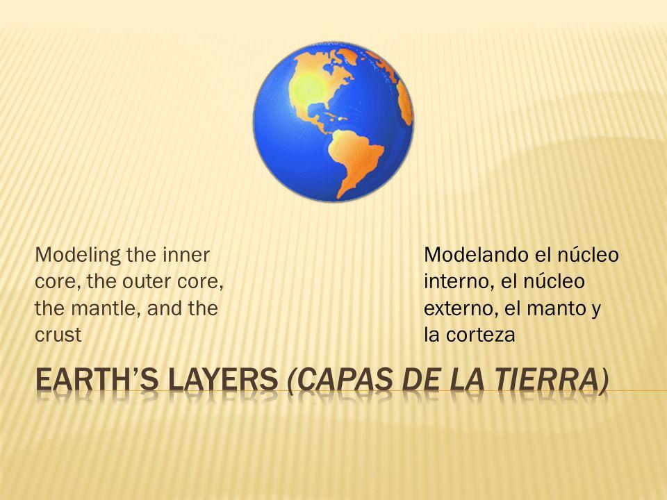 The Earth has 4 layers: Inner core Outer core Mantle Crust La Tierra tiene cuatro capas.