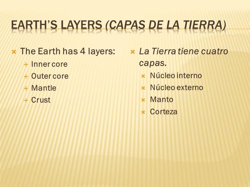 The Earth has 4 layers: Inner core Outer core Mantle Crust La Tierra tiene cuatro capas. Núcleo interno Núcleo externo Manto Corteza