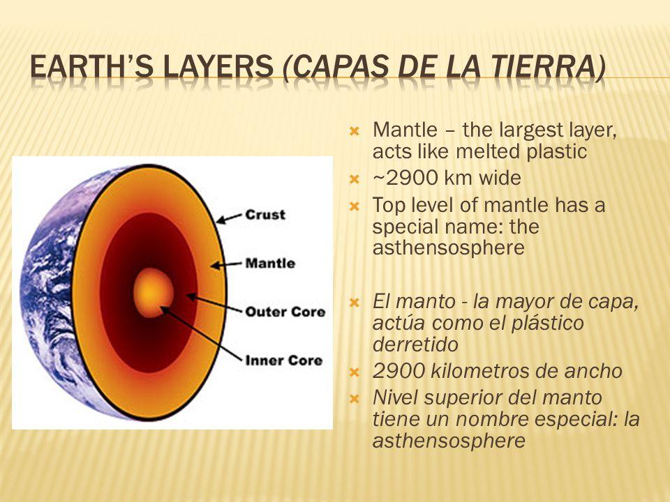 Outer core – liquid iron & nickel ~2250 km wide Helps create Earths magnetic field Núcleo externo - hierro líquido y níquel 2250 kilometros de ancho Ayuda a crear el campo magnético de la Tierra