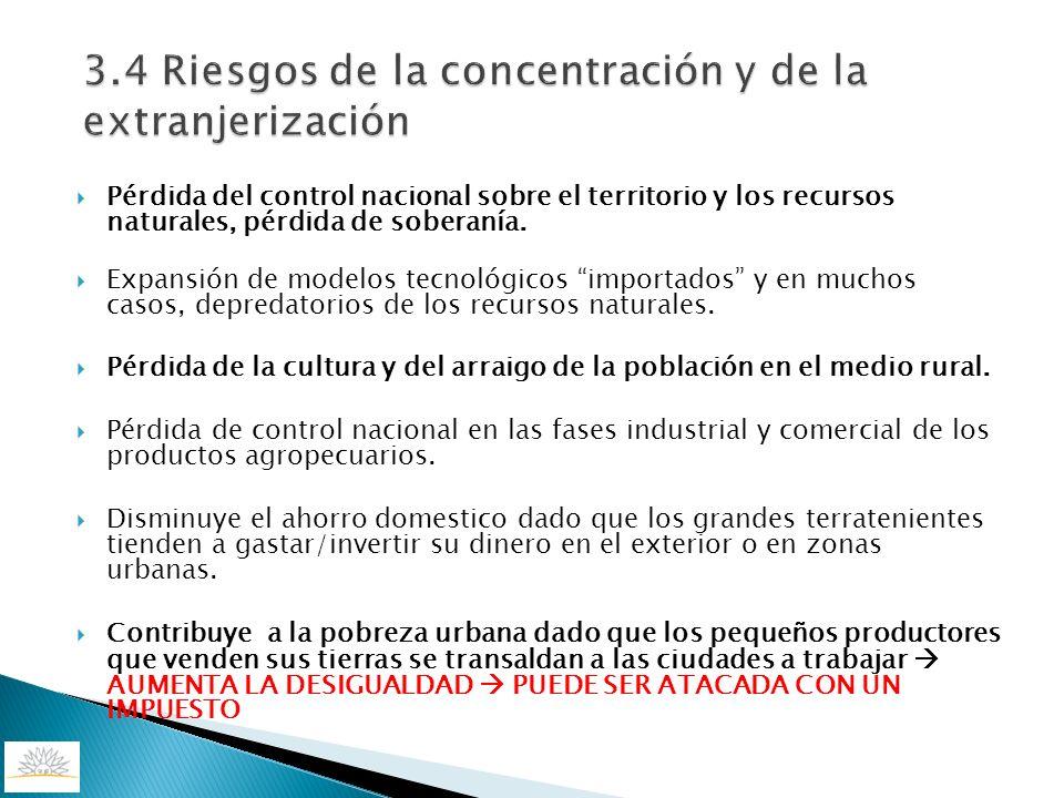 3.4 Riesgos de la concentración y de la extranjerización Pérdida del control nacional sobre el territorio y los recursos naturales, pérdida de soberan