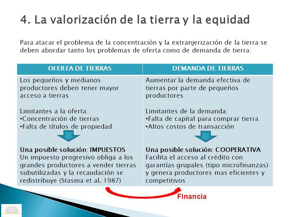 Para atacar el problema de la concentración y la extranjerización de la tierra se deben abordar tanto los problemas de oferta como de demanda de tierr