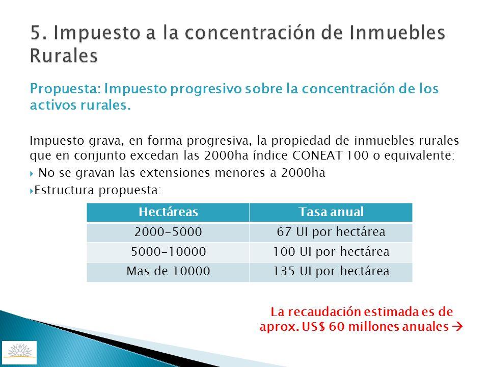 Propuesta: Impuesto progresivo sobre la concentración de los activos rurales. Impuesto grava, en forma progresiva, la propiedad de inmuebles rurales q