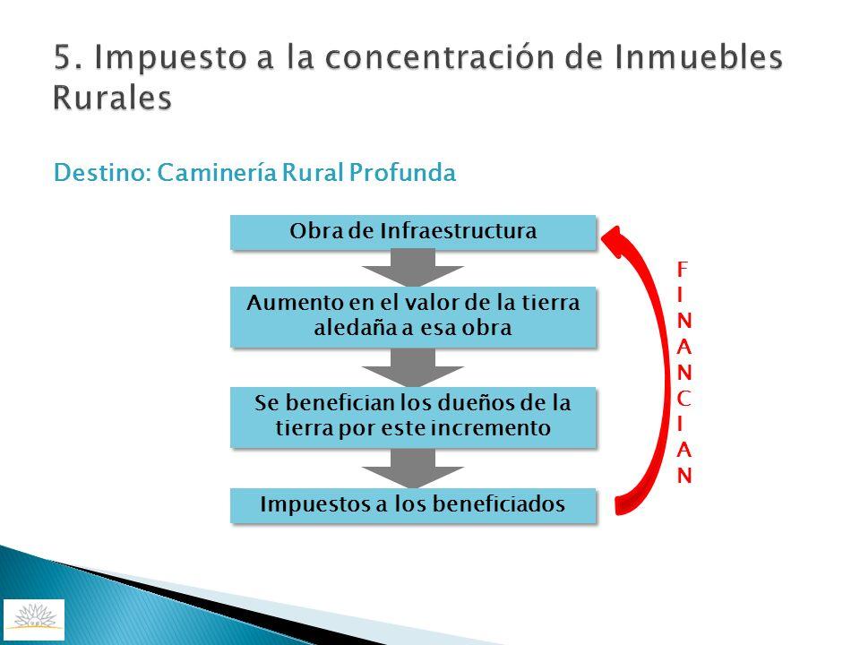 Destino: Caminería Rural Profunda Obra de Infraestructura Aumento en el valor de la tierra aledaña a esa obra Se benefician los dueños de la tierra po