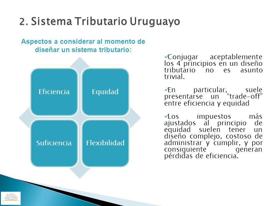 2. Sistema Tributario Uruguayo EficienciaEquidadSuficienciaFlexibilidad Aspectos a considerar al momento de diseñar un sistema tributario: Conjugar ac