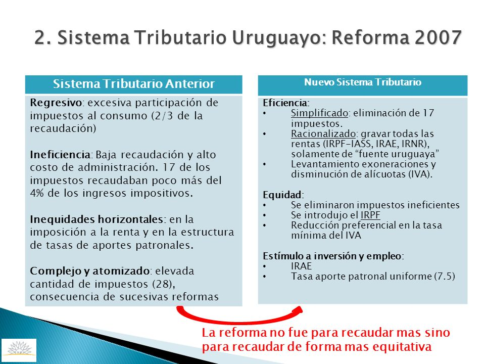 2. Sistema Tributario Uruguayo: Reforma 2007 Sistema Tributario Anterior Regresivo: excesiva participación de impuestos al consumo (2/3 de la recaudac