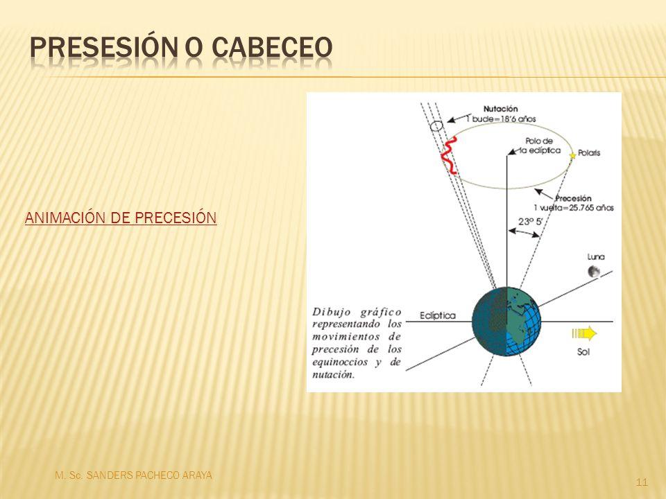 M. Sc. SANDERS PACHECO ARAYA 11 ANIMACIÓN DE PRECESIÓN