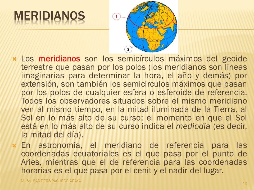Los meridianos son los semicírculos máximos del geoide terrestre que pasan por los polos (los meridianos son líneas imaginarias para determinar la hor