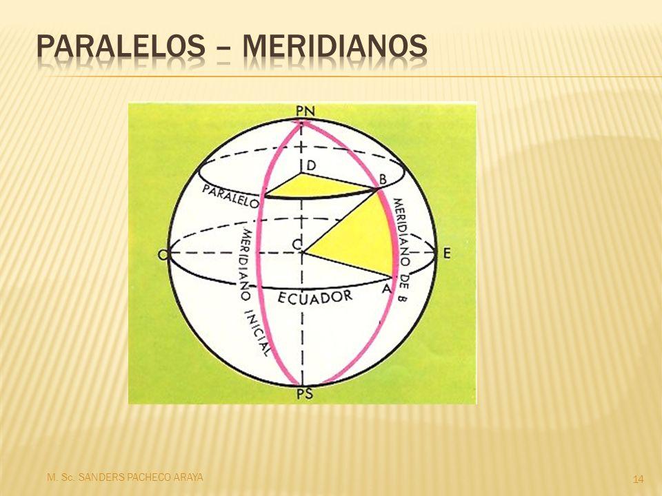 M. Sc. SANDERS PACHECO ARAYA 14