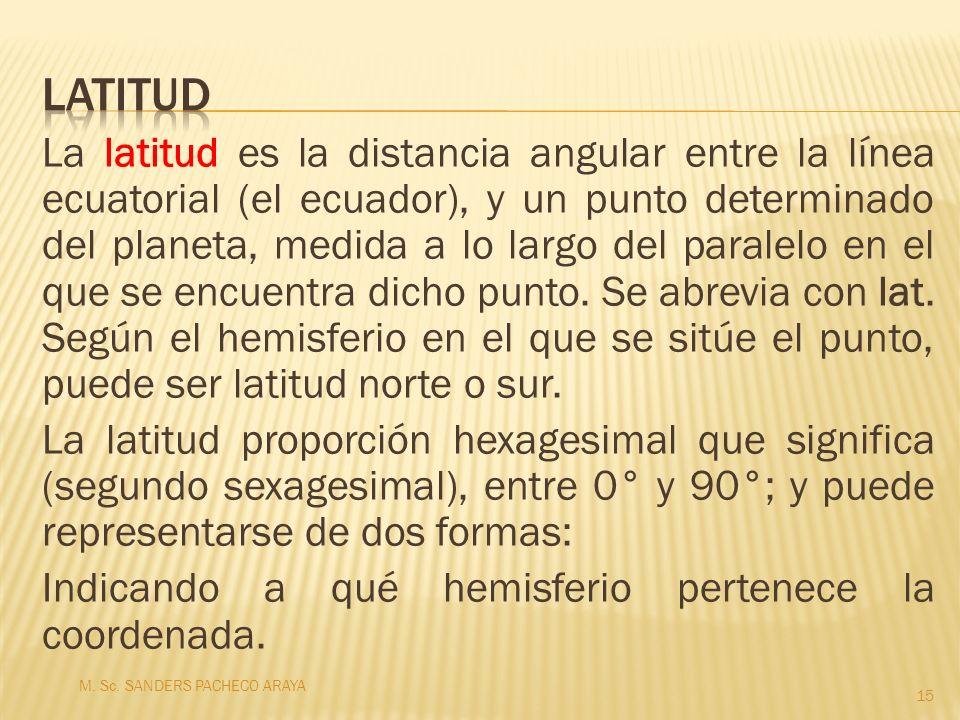 La latitud es la distancia angular entre la línea ecuatorial (el ecuador), y un punto determinado del planeta, medida a lo largo del paralelo en el qu