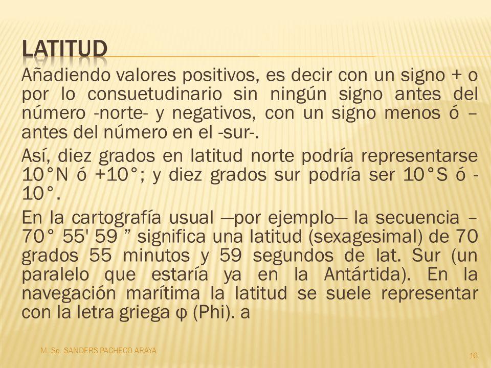 Añadiendo valores positivos, es decir con un signo + o por lo consuetudinario sin ningún signo antes del número -norte- y negativos, con un signo meno