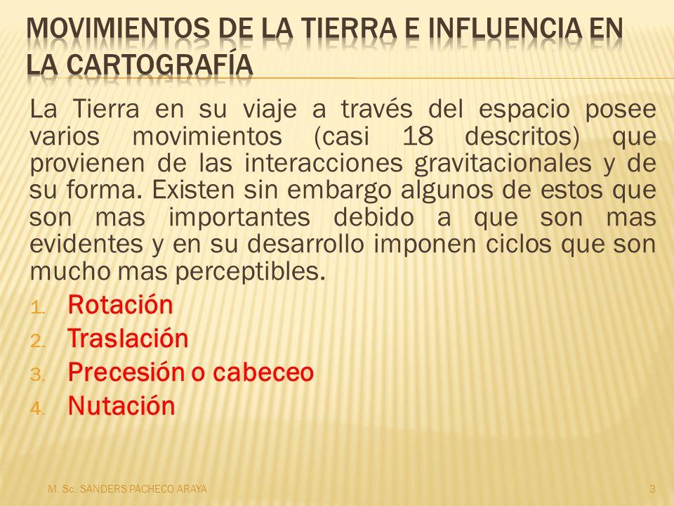 PROCEDAN A REALIZAR LAS UBICACIONES DE LAS COORDENADAS GEOGRÁFICAS.