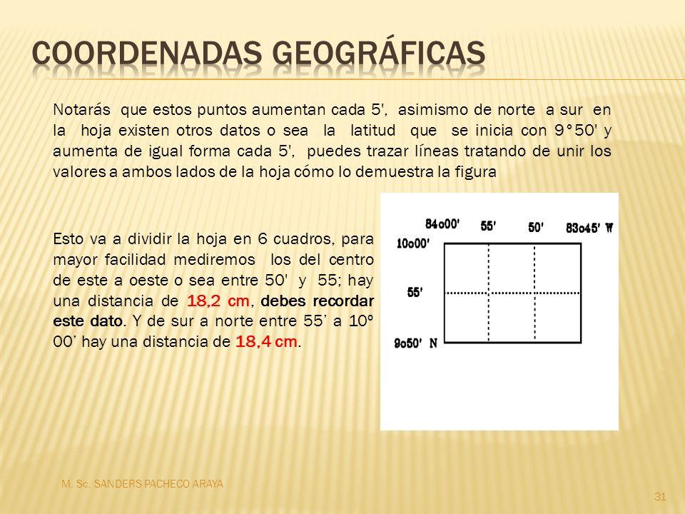 M. Sc. SANDERS PACHECO ARAYA 31 Notarás que estos puntos aumentan cada 5', asimismo de norte a sur en la hoja existen otros datos o sea la latitud que