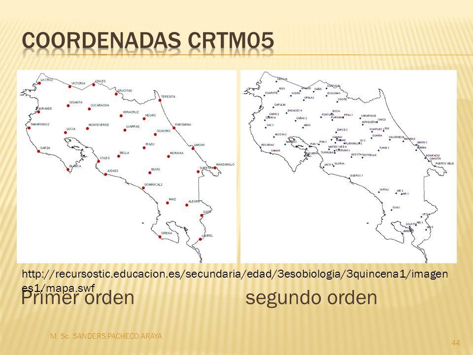 Primer orden segundo orden M. Sc. SANDERS PACHECO ARAYA 44 http://recursostic.educacion.es/secundaria/edad/3esobiologia/3quincena1/imagen es1/mapa.swf