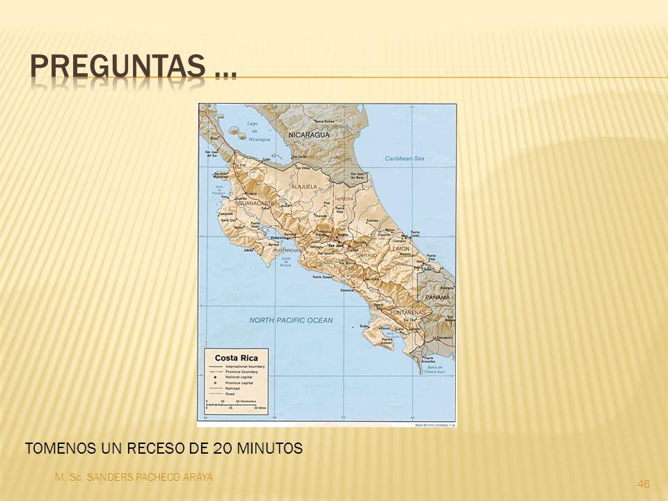 M. Sc. SANDERS PACHECO ARAYA 46 TOMENOS UN RECESO DE 20 MINUTOS
