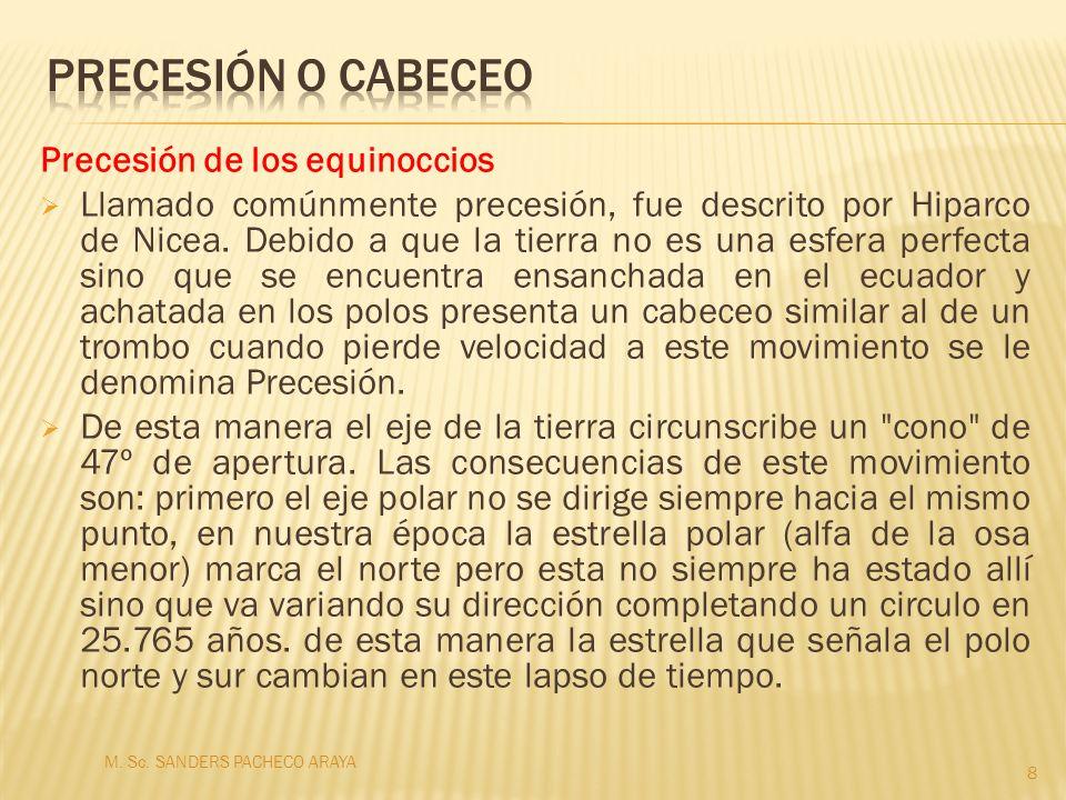 Precesión de los equinoccios Llamado comúnmente precesión, fue descrito por Hiparco de Nicea. Debido a que la tierra no es una esfera perfecta sino qu