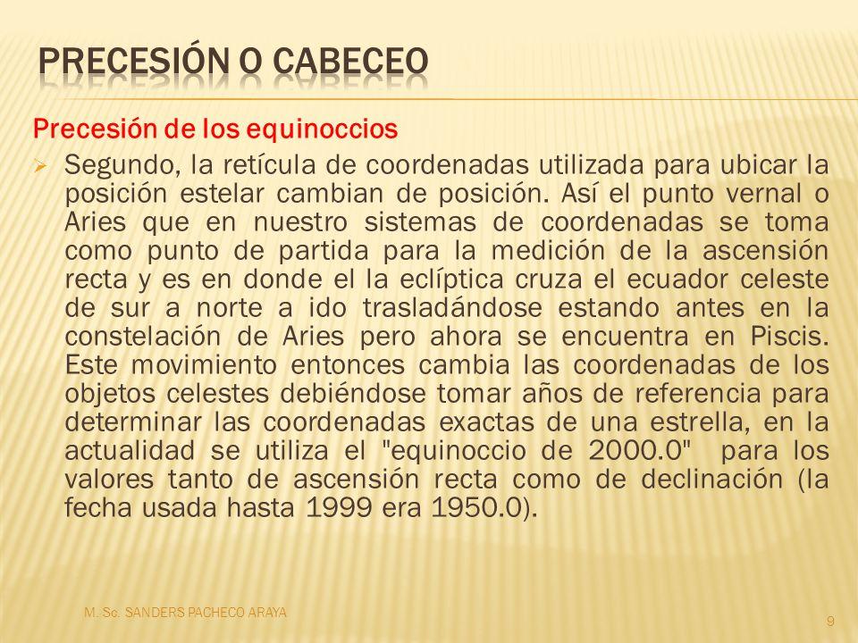 M. Sc. SANDERS PACHECO ARAYA 20