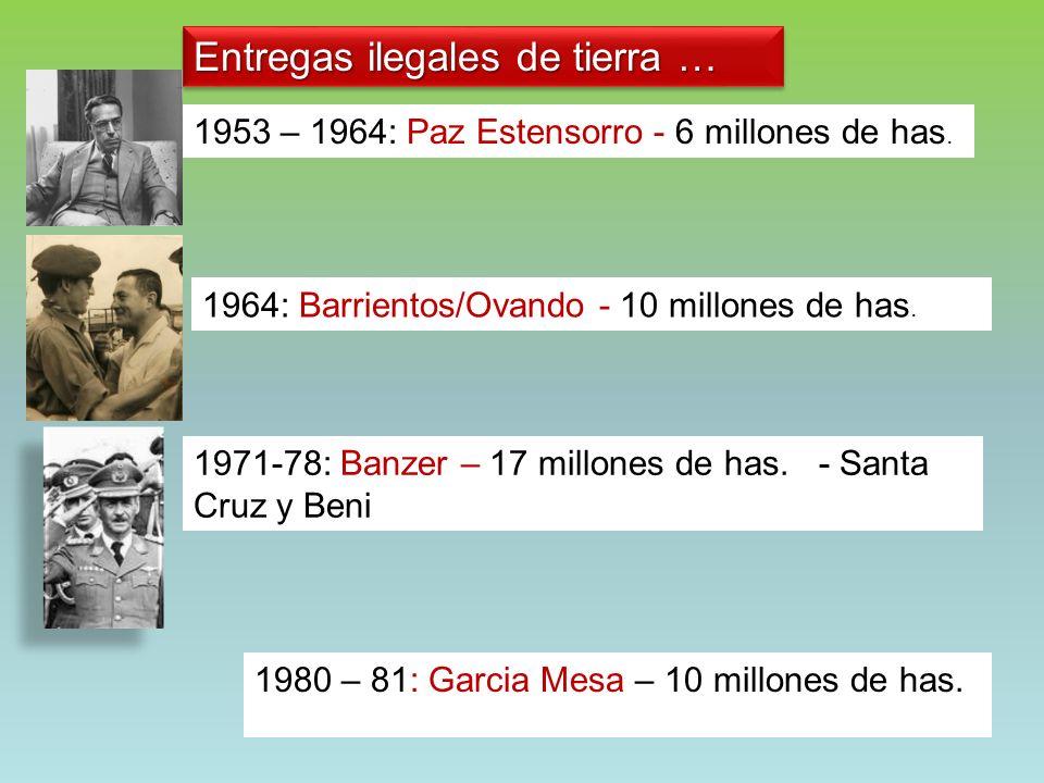 Entregas ilegales de tierra … 1953 – 1964: Paz Estensorro - 6 millones de has. 1964: Barrientos/Ovando - 10 millones de has. 1971-78: Banzer – 17 mill