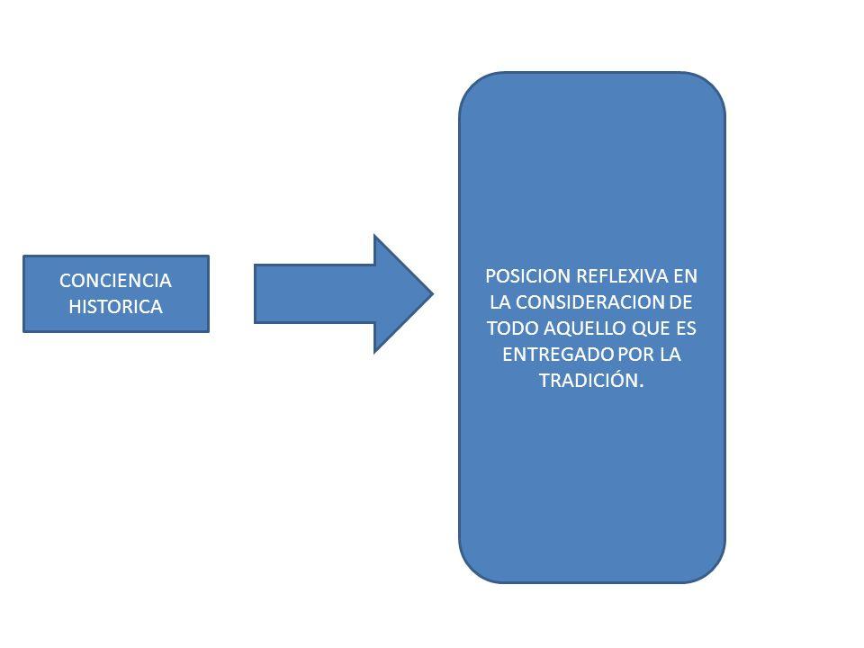CONCIENCIA HISTORICA POSICION REFLEXIVA EN LA CONSIDERACION DE TODO AQUELLO QUE ES ENTREGADO POR LA TRADICIÓN.