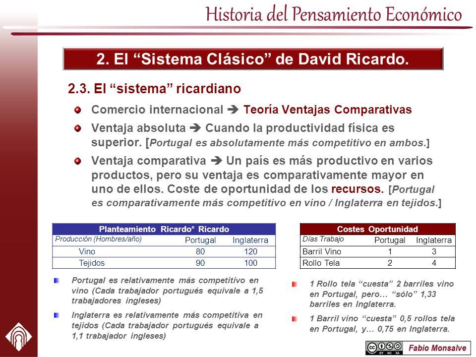 2. El Sistema Clásico de David Ricardo. Portugal es relativamente más competitivo en vino (Cada trabajador portugués equivale a 1,5 trabajadores ingle