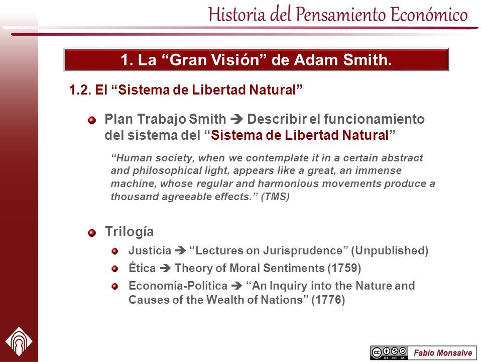 1. La Gran Visión de Adam Smith. 1.2. El Sistema de Libertad Natural Plan Trabajo Smith Describir el funcionamiento del sistema del Sistema de Liberta