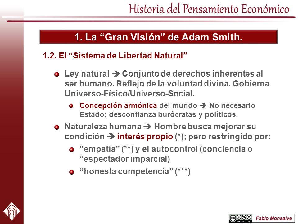 1. La Gran Visión de Adam Smith. 1.2. El Sistema de Libertad Natural Ley natural Conjunto de derechos inherentes al ser humano. Reflejo de la voluntad