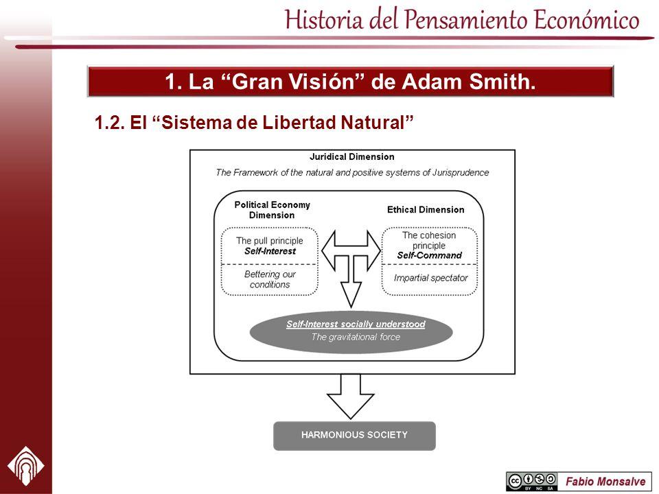 1. La Gran Visión de Adam Smith. 1.2. El Sistema de Libertad Natural