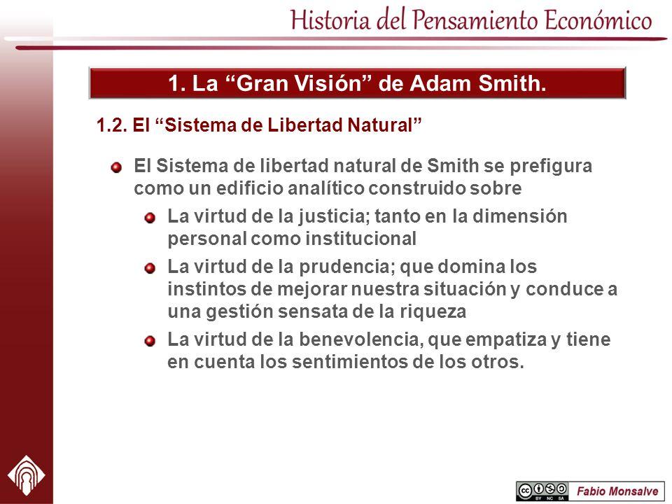 1. La Gran Visión de Adam Smith. 1.2. El Sistema de Libertad Natural El Sistema de libertad natural de Smith se prefigura como un edificio analítico c