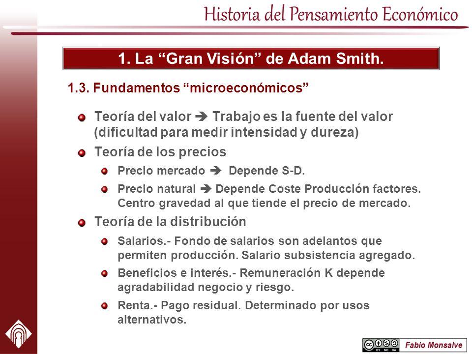 1. La Gran Visión de Adam Smith. 1.3. Fundamentos microeconómicos Teoría del valor Trabajo es la fuente del valor (dificultad para medir intensidad y