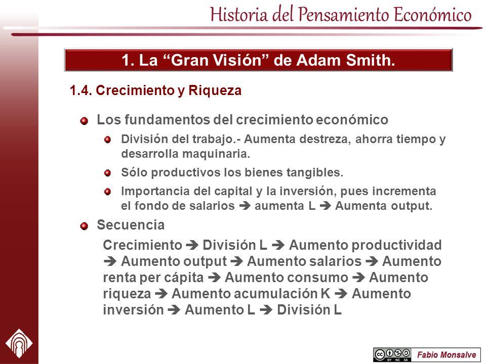 1. La Gran Visión de Adam Smith. 1.4. Crecimiento y Riqueza Los fundamentos del crecimiento económico División del trabajo.- Aumenta destreza, ahorra