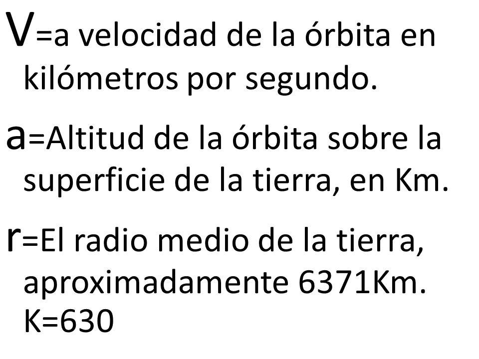 V =a velocidad de la órbita en kilómetros por segundo. a =Altitud de la órbita sobre la superficie de la tierra, en Km. r =El radio medio de la tierra