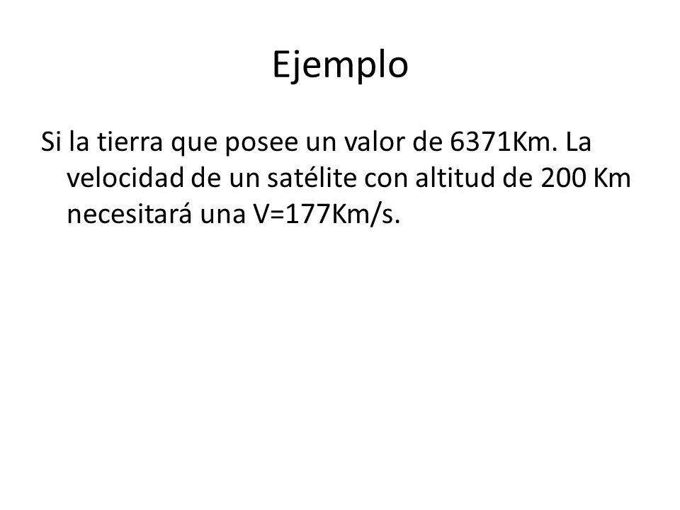 Ejemplo Si la tierra que posee un valor de 6371Km. La velocidad de un satélite con altitud de 200 Km necesitará una V=177Km/s.
