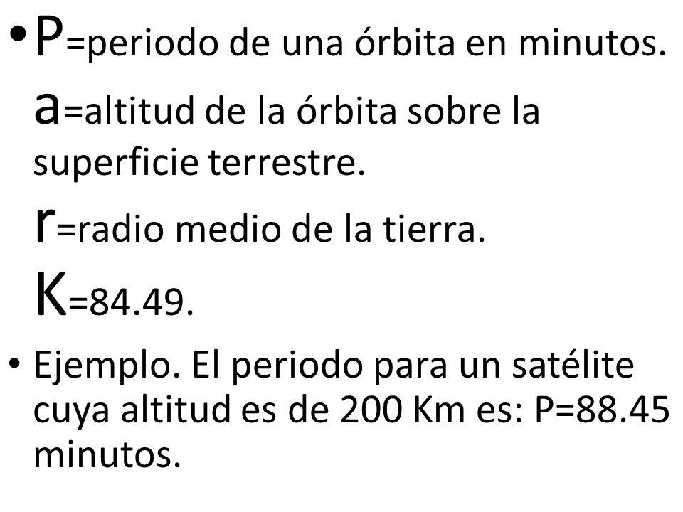 P =periodo de una órbita en minutos. a =altitud de la órbita sobre la superficie terrestre. r =radio medio de la tierra. K =84.49. Ejemplo. El periodo