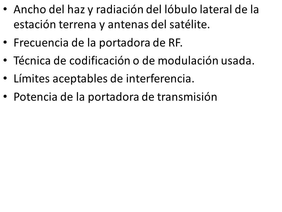 Ancho del haz y radiación del lóbulo lateral de la estación terrena y antenas del satélite. Frecuencia de la portadora de RF. Técnica de codificación