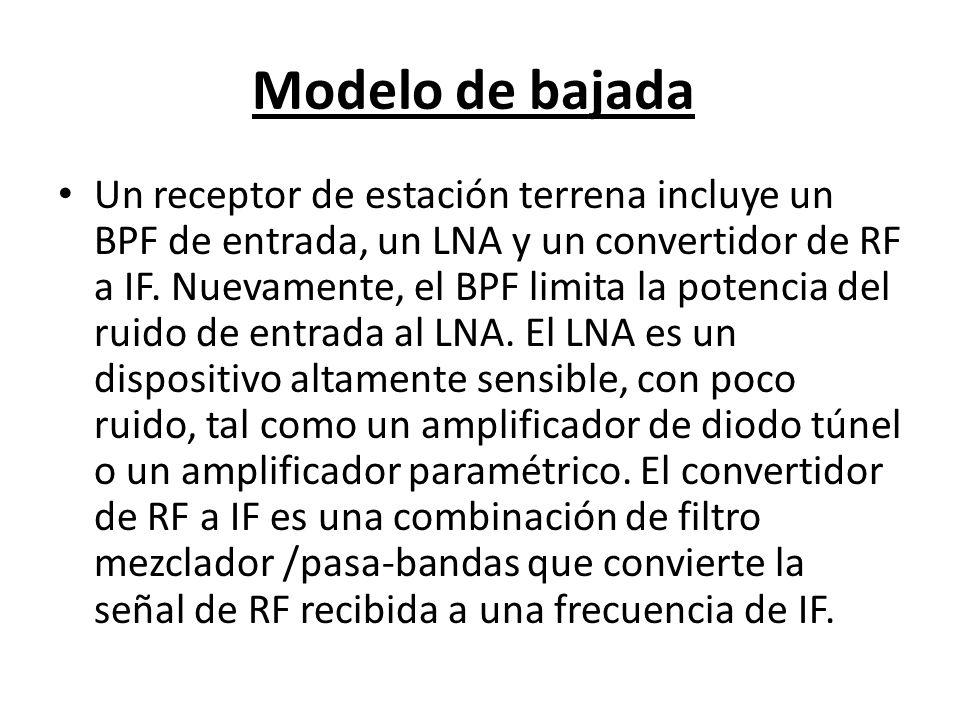 Modelo de bajada Un receptor de estación terrena incluye un BPF de entrada, un LNA y un convertidor de RF a IF. Nuevamente, el BPF limita la potencia