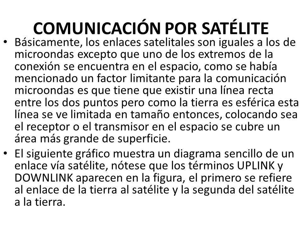 COMUNICACIÓN POR SATÉLITE Básicamente, los enlaces satelitales son iguales a los de microondas excepto que uno de los extremos de la conexión se encue